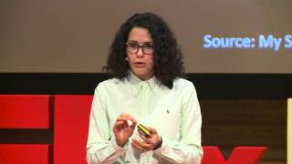 Download That's Right, I am Syrian! | Yara Al Adib | TEDxLiège Video