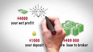 Download How to make money on the Forex market? Video