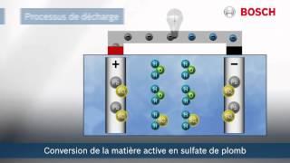 Download Fonctionnement d'une batterie Processus électrochimique Video