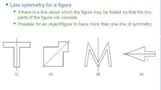 Download 02 Line Symmetry CBSE MATHS Video