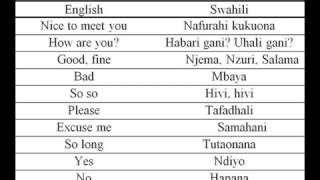 Download Swahili To Become Rwanda's Official Language (dropping french!) Video