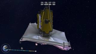 Download James Webb Space Telescope Launch and Deployment Video