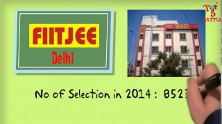 Download Top 5 IIT-JEE Coaching Institutes in India Video