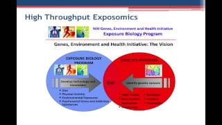 Download Introduction to mHealth Online Training Course and mHealth at the NIH Video