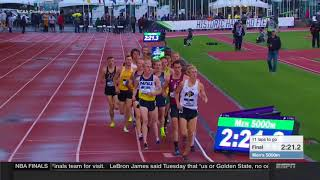 Download Highlights | NCAA Men's 5K Video