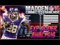 Download Madden NFL 16 Connected Franchise EXP Slider Analysis Video