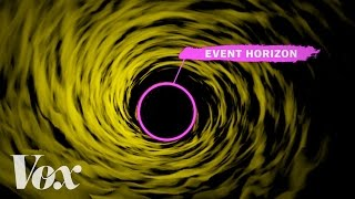 Download Why every picture of a black hole is an illustration Video