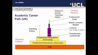 Download what is a PhD 2015 Video