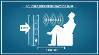 Download How Much Amplifier Power Do I Need? Video