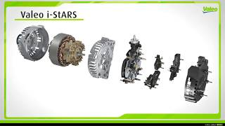 Download Valeo i-StARS Video