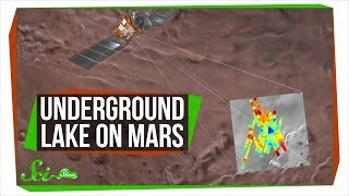 Download A Giant Underground Lake on Mars! | Breaking News Video