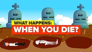 Download What Happens When You Die? Video