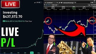 Download STOCKS GAP DOWN 800 POINTS!!!!! – Live Trading, Robinhood Options, Day Trading & STOCK MARKET NEWS Video