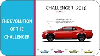Download The Evolution Of The Dodge Challenger (1970 - challenger demon 2018) Video