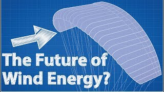 Download The Future of Wind Power? - Kite Power Systems Video