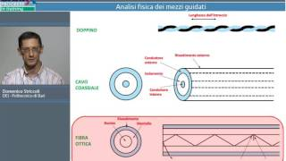 Download MODULO 2.1 Modalità di collegamento (fibra, circuiti, ponti radio)- Domenico Striccoli Video