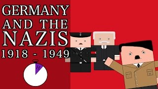 Download Ten Minute History - The Weimar Republic and Nazi Germany (Short Documentary) Video