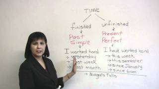 Download Past Simple or Present Perfect? Video