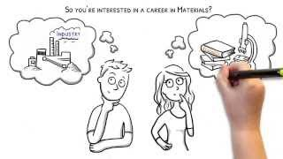 Download Careers in Materials Science and Engineering Video