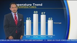 Download Craig Herrera's Weather Forecast (June 23) Video