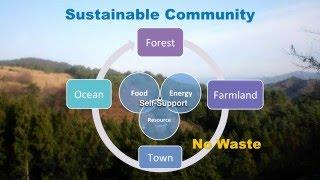 Download Building sustainable communities and their worldwide network | Hiroyuki Sato | TEDxKyoto Video