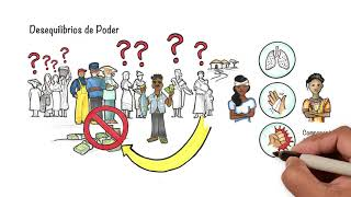 Download Las Directrices PPE: Igualdad de género Video