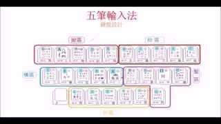 Download 漢字篇 - 五筆輸入法 第一集(1/3) Video
