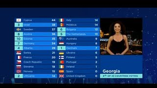 Download Eurovision 2018 All 12 points. Jury voting Video