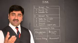 Download Indian Taxation System Video