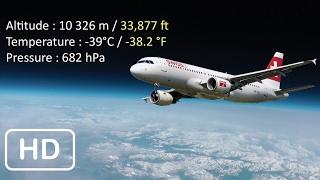 Download Un ballon sonde stratosphérique filme un avion de ligne Swiss [subtitles] Video