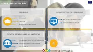 Download Il PON si racconta - Come è articolato il PON Video