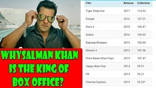 Download Why Salman Khan Is King Of Box Office I He Has 5 Films In Top 10 Highest Earning Film In 1st Weekend Video