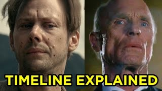Download Westworld TIMELINE EXPLAINED (Season Finale & Man in Black Theory) Video