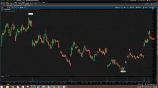 Download PreMarket Prep for May 22, 2017 Video