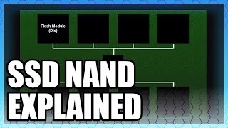 Download What is NAND Flash? MLC vs. TLC, 3D NAND, & More Video