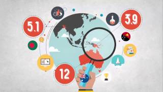 Download How do we measure poverty? | World Vision Australia Video