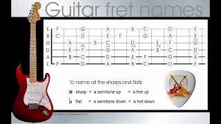 Download All the guitar note names - learn the names of the guitar frets in 4 easy steps Video