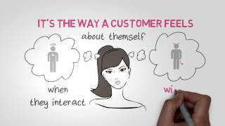 Download What is Customer Experience? Video