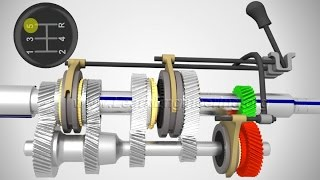 Download Manual Transmission, How it works ? Video