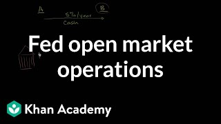 Download Fed Open Market Operations Video
