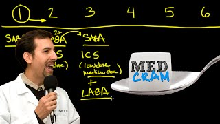 Download Asthma Explained Clearly by MedCram | 2 of 2 Video