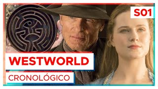 Download WESTWORLD | Entendendo a 1ª temporada em ordem cronológica! Video