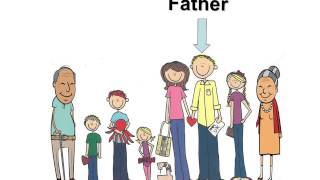 Download English Vocabulary - Family Members Video