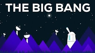 Download The Beginning of Everything - The Big Bang Video