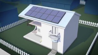Download Panasonic Residential Energy Storage Solution Video
