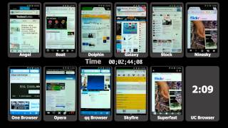Download 12 Android browsers speed test Video