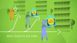 Download Introduction to gender statistics Video