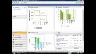Download Microsoft Dynamics AX 2009 Environmental Dashboard Video