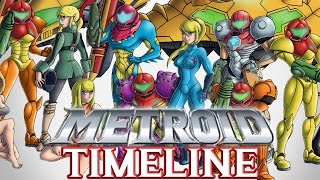 Download The Complete Metroid Timeline (30th Anniversary) Video