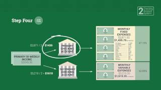 Download Two Checking Account System Video